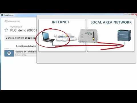 Remote Management - eWON Netbiter