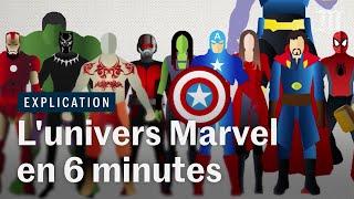 «Avengers», «Iron Man», «Thor»... comprendre l'univers de Marvel au cinéma, en six minutes