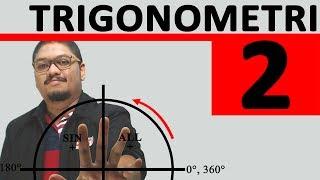 Gambar cover Trigonometri 2 - Tingkatan 4 (Topik 9) - Bongkar Math SPM