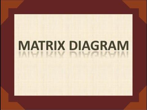 Matrix diagram youtube ccuart Gallery