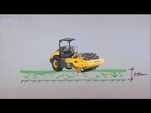 Introduction To Soil Compaction