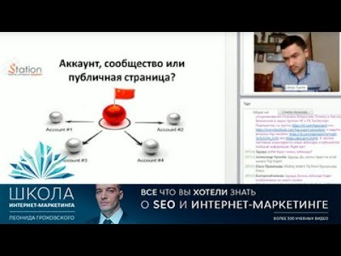 СММ продвижение в социальных сетях: Основы продаж и секреты продвижения SMM