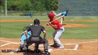 Marlins RHP Jordan Holloway vs. Cardinals OF Nick Plummer