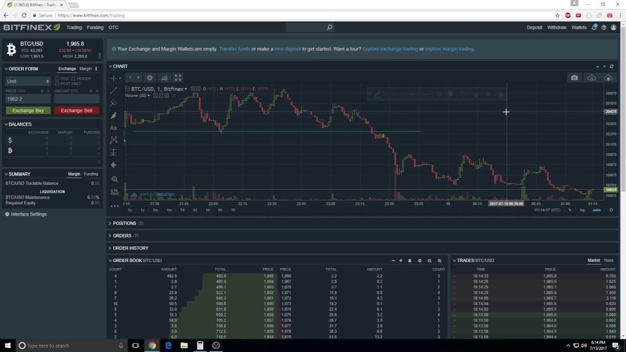 Coinbase Bittrex Bitfinex Margin Lending Rates – Luma Ladrilhos