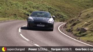 Jaguar XKR 75 2011 Videos