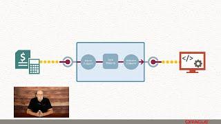 Configure a Simple Integration video thumbnail