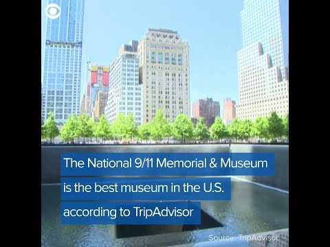 Best. Museums In The U.S.