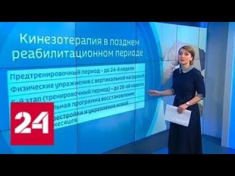 Есть ли повод переживать о ноге Кокорина - Россия 24