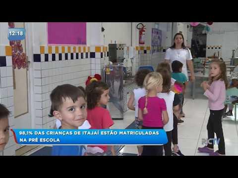 981% das crianças de Itajaí estão matriculadas na pré escola