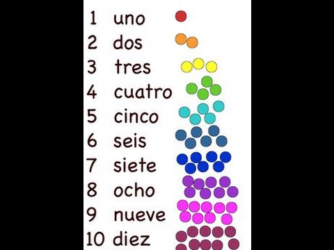 how to count from 1-10 in Spanish - YouTube