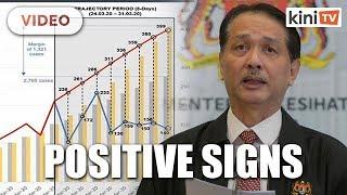 Health DG: MCO implementation shows positive signs