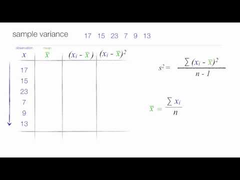 How to calculate Standard Deviation and Variance