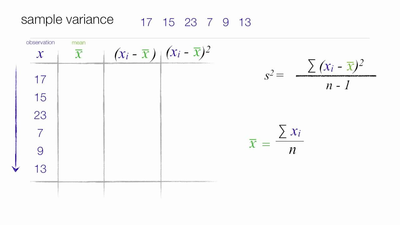 Example 10 - Calculate mean, variance, standard deviation
