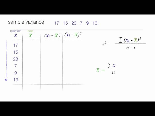 3 Easy Ways To Calculate Variance - Wikihow