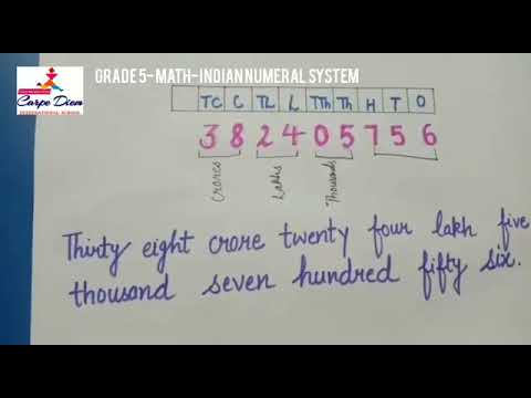 GRADE 5 MATH INDIAN NUMERAL SYSTEM