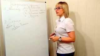 Видео-урок №2 Телефонные продажи