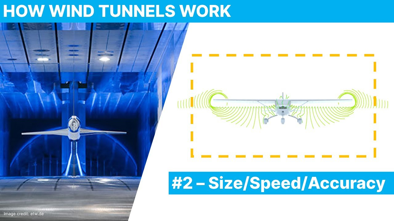How Wind tunnels Work – Blockage factor, wall effects, scaled model, similarity number, moving floor