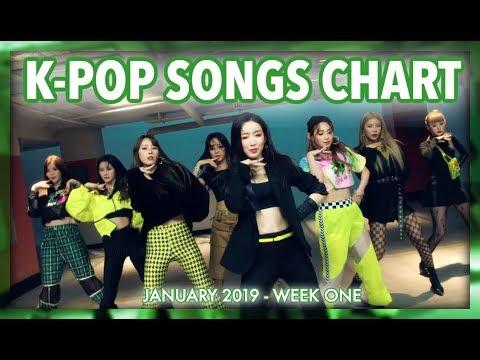 Lagu Video K-pop Songs Chart | January 2019  Week 1  Terbaru