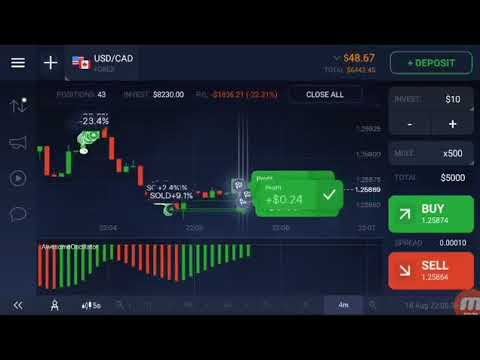 IQ Option Review - Is it Safe? App, Strategy and Demo info.