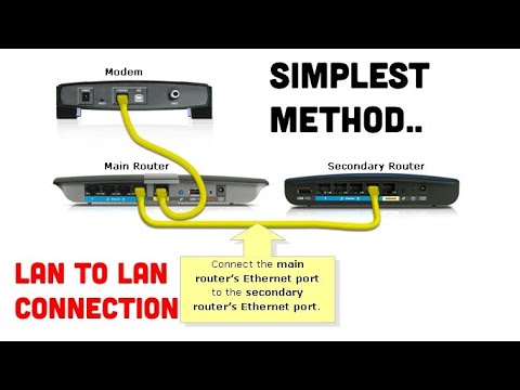 wikihow how to connect two routers