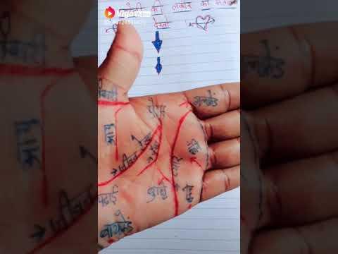 Karan Priyanka I Love You