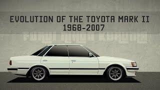 Toyota Mark II Эволюция серии (1968-2007) || Toyota Mark II Evolution (1968-2007)