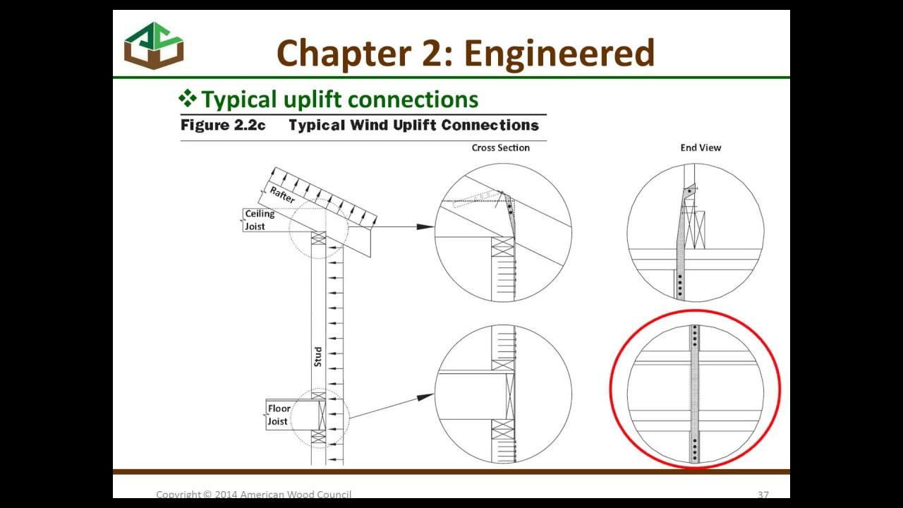 std315 segment 2 of 3 2012 wfcm wood frame construction manual significant changes - Wood Frame Construction Manual