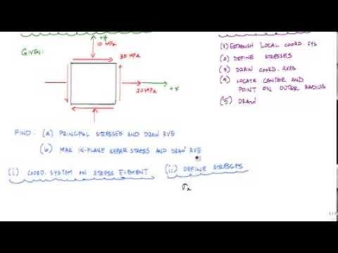 mohr's circle example 1 (1/2 - drawing the circle) - mechanics of