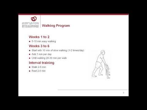 Coronary Artery Disease: Physical Activity