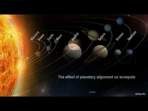 Electric Planets, Sun, and Sunspots