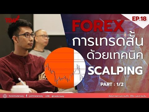 Forex เทรดสั้น ด้วยเทคนิค SCALPING [ Part 1 ]