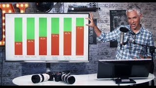 Will 1 SD card DESTROY your pictures? SCIENCE ANSWERS!