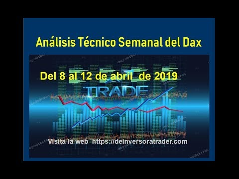 Análisis técnico semanal del Dax 8 de abril 2019
