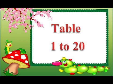 Tables For Kids Maths Table Of 2 To 20
