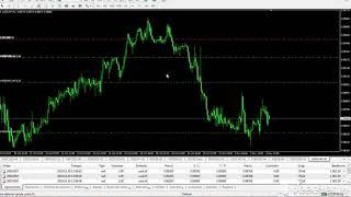 estrategia trading de futuros-estrategia scalping forex futuros