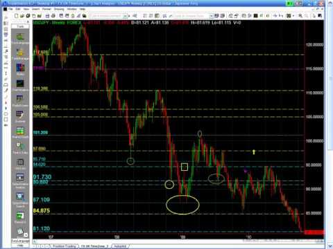 Mike Baghdady: Trade Live The New York Session (Oct 15, 2010)