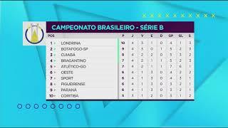 Confira A Classificacao Do Brasileirao Serie B Show De Bola 20 05 19 Youtube