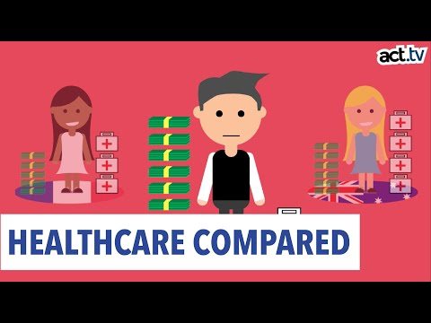 Why Healthcare Should Not Be For Profit
