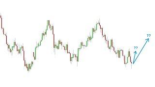Belajar Forex Trading Dari Analisis USD/JPY Khalid Hamid