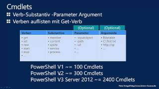 german powershell basis video tutorial teil 2 von 21 cmdlets und externe kommandos