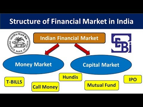 structure of indian financial market || structure of financi