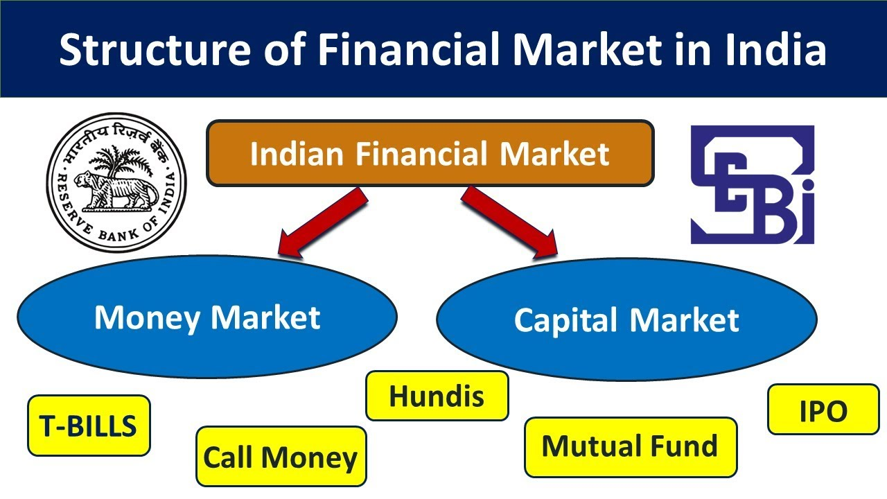 structure of indian financial market || structure of ...