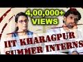 Job Interview | IIT Kharagpur | Summer Internship Interview | BTech | Mayank Srivastav