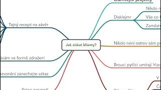 Radek Hrachovec: Jak získávat nové klienty