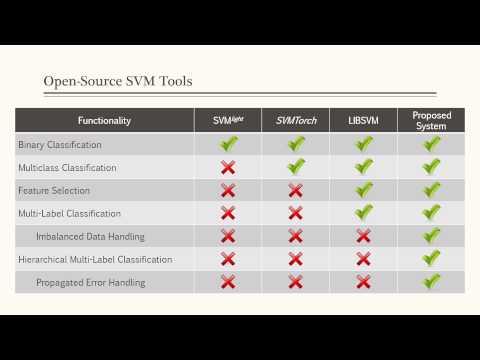 Multi Label Svm Matlab Code