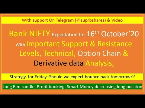 Download Bank NIfty view for tomorrow 16th Oct 2020 with Levels, Option Chain & Technical Analysis