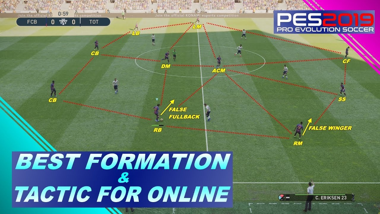 Best Fullback 2019 PES 2019 | Best Formation & Tactic for ONLINE Play   YouTube