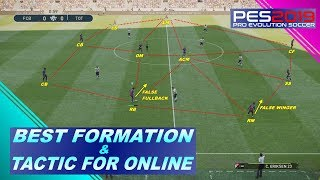 PES 2019 | Best Formation & Tactic for ONLINE Play
