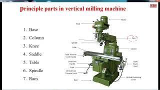 Metal cutting and machine tools 24-08-2018