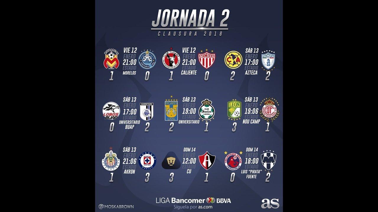 Resultados, Tabla General al momento JORNADA 2 LIGA MX Apertura 2018 - YouTube
